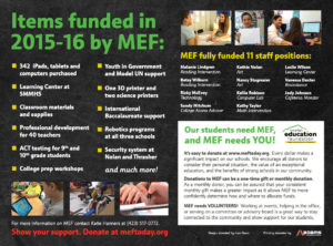 MEF AR postcard back